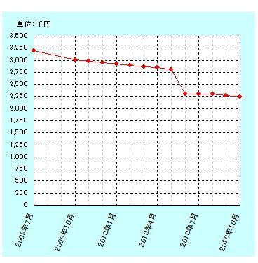 201010グラフ.jpg